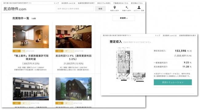民泊物件.com想定収入
